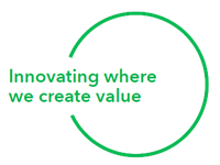 Innovating Where We Create Value